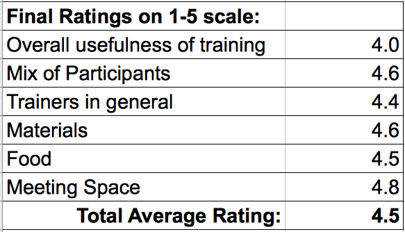overall_rating